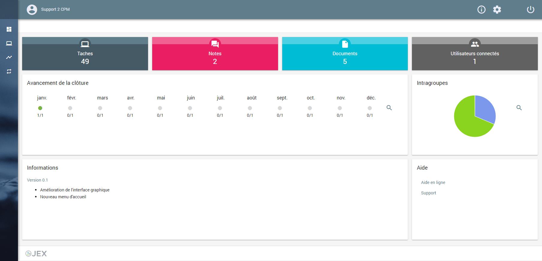 logiciel de fast close et cloture comptable